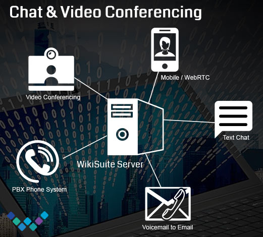 WikiSuite | Chat and Video Conference